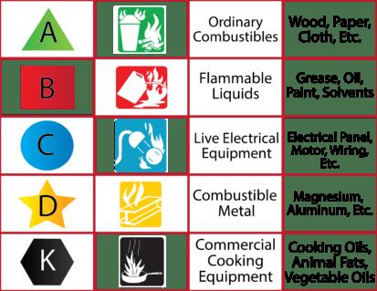 Fire-symbols-chart_updated-01